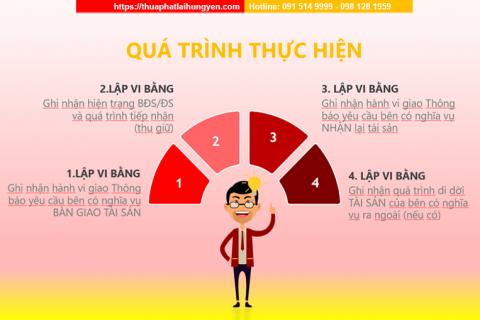 Lập vi bằng tại Thành phố Hà Nội, Hưng Yên và toàn quốc