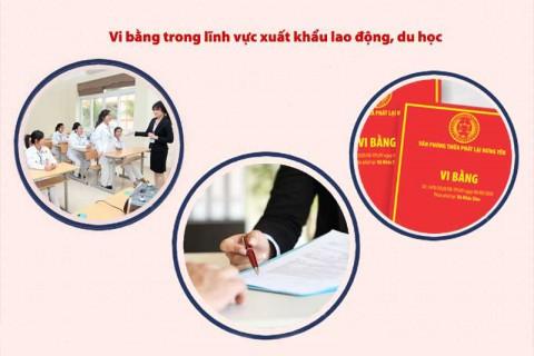 Vi bằng ghi nhận các thỏa thuận, cam kết trong lĩnh vực xuất khẩu lao động, du học